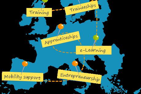Programa para la formación y el aprendizaje 2014-2020